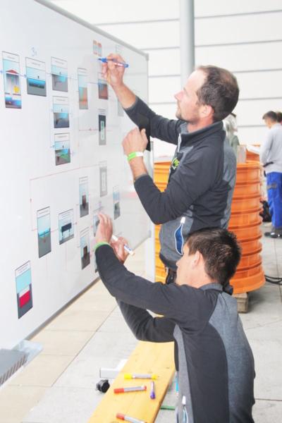 Station 4: Prozesssteuerung einer Kläranlage mit Hilfe von Magnetkarten - DWA - Mitglied WorldSkills Germany